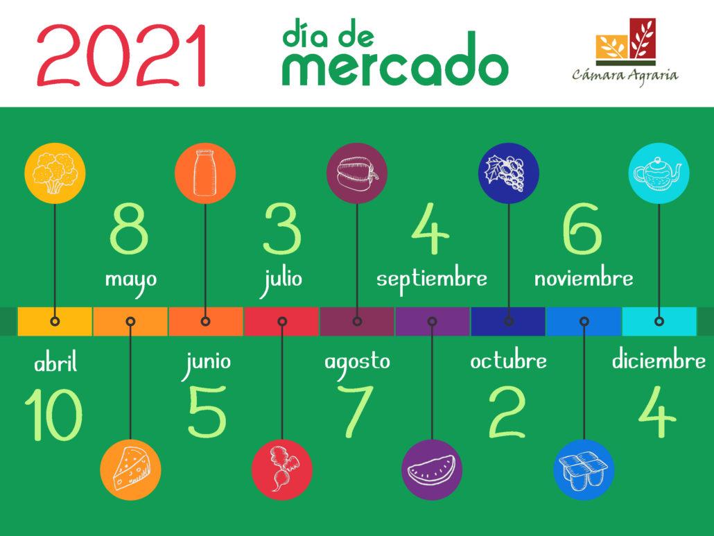 Calendario de los Días de Mercado de 2021 - desde abril 2021